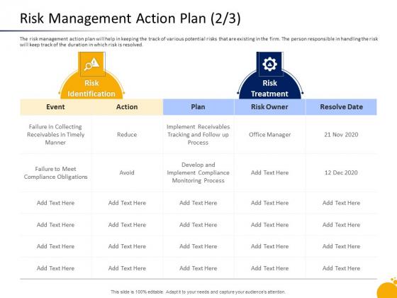 Crisis Program Presentation Risk Management Action Plan Collecting Download PDF