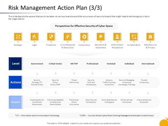 Crisis Program Presentation Risk Management Action Plan Strategic Guidelines PDF