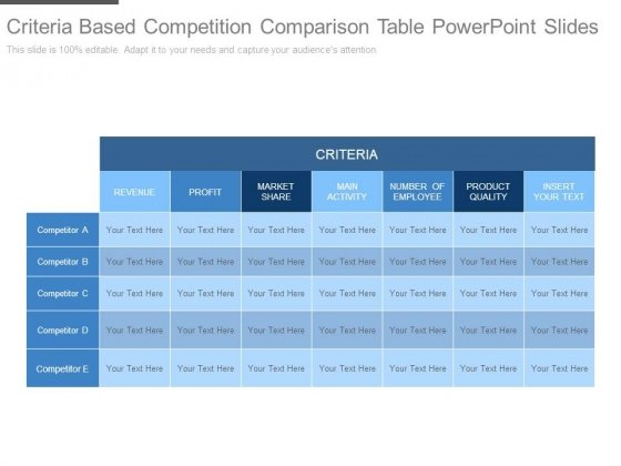 Criteria Based Competition Comparison Table Powerpoint Slides