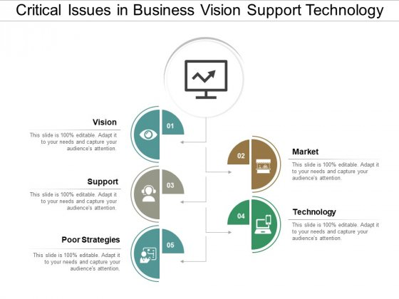 Critical Issues In Business Vision Support Technology Ppt PowerPoint Presentation Gallery Inspiration