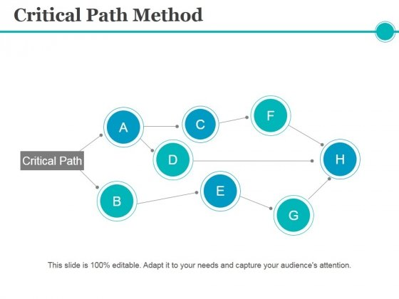 Critical Path Method Ppt PowerPoint Presentation Summary Clipart