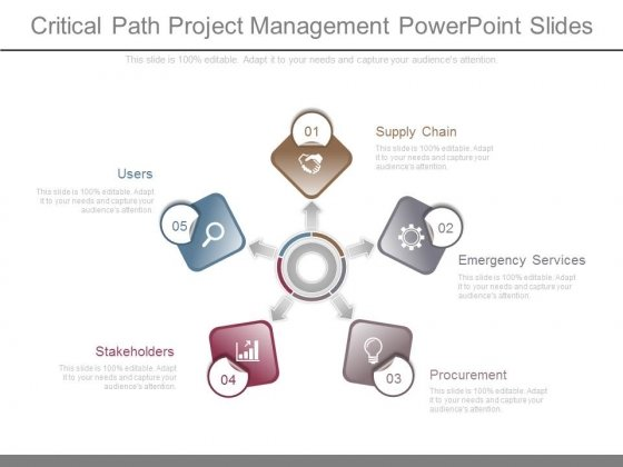 Critical Path Project Management Powerpoint Slides