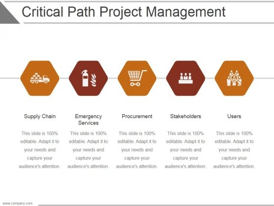 Critical Path Project Management Ppt PowerPoint Presentation Designs
