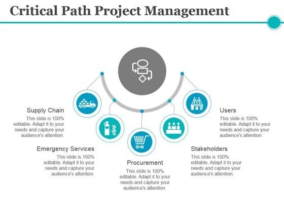Critical Path Project Management Ppt PowerPoint Presentation Portfolio Visual Aids