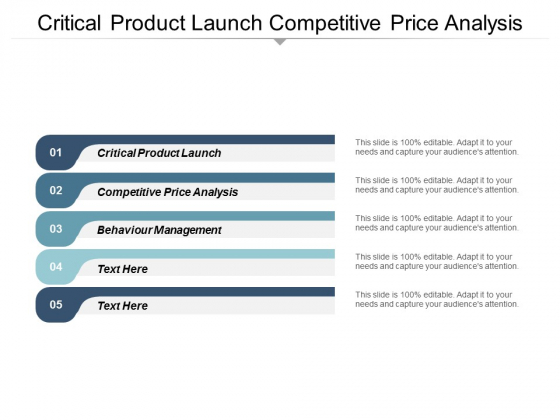 Critical Product Launch Competitive Price Analysis Behaviour Management Ppt PowerPoint Presentation Summary Graphics Template
