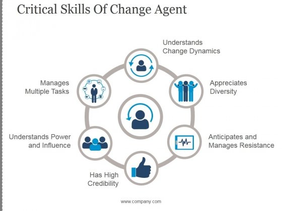 Critical Skills Of Change Agent Template 1 Ppt PowerPoint Presentation Images