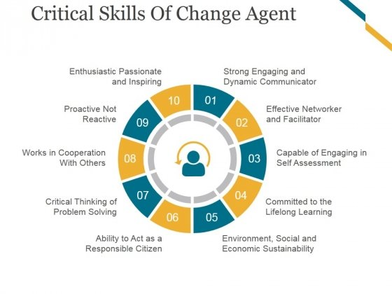 Critical Skills Of Change Agent Template 1 Ppt PowerPoint Presentation Layout