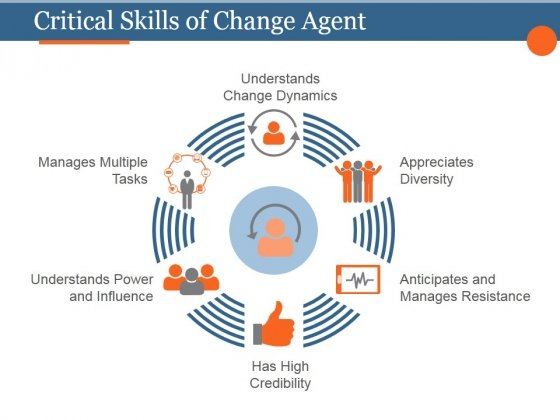 Critical Skills Of Change Agent Template 1 Ppt PowerPoint Presentation Model