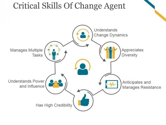 Critical Skills Of Change Agent Template 2 Ppt PowerPoint ...
