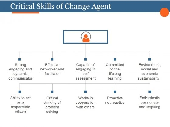 Critical Skills Of Change Agent Template 2 Ppt PowerPoint Presentation Slide