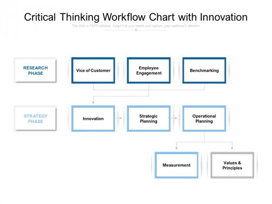 Critical Thinking Workflow Chart With Innovation Ppt PowerPoint Presentation Portfolio Design Templates