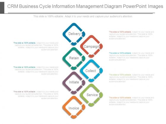 Crm Business Cycle Information Management Diagram Powerpoint Images