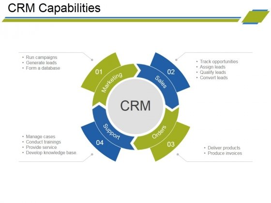 the caribbean club customer relationship management Start studying marketing ch 1 practice test use customer relationship management to create full basic customer relationship c) club marketing.