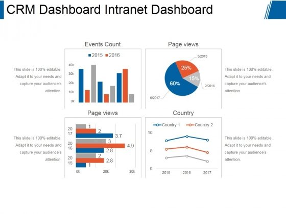 Crm Dashboard Intranet Dashboard Ppt PowerPoint Presentation Model