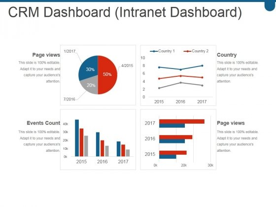 Crm Dashboard Intranet Dashboard Ppt PowerPoint Presentation Sample