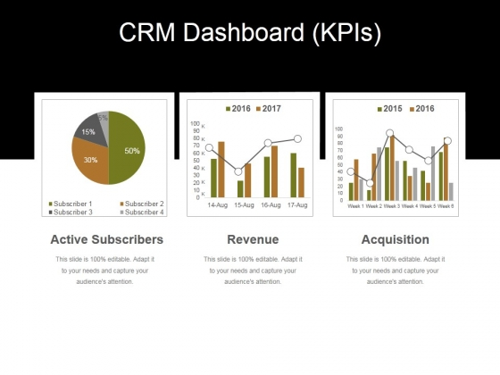 Crm Dashboard Kpis Ppt PowerPoint Presentation Infographic Template Designs
