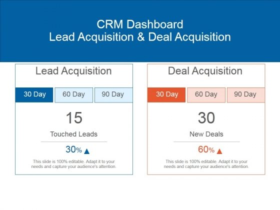 Crm Dashboard Lead Acquisition And Deal Acquisition Ppt PowerPoint Presentation Backgrounds