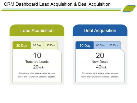 Crm Dashboard Lead Acquisition And Deal Acquisition Ppt PowerPoint Presentation Professional File Formats