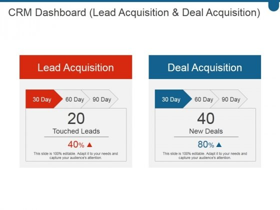 Crm Dashboard Lead Acquisition And Deal Acquisition Ppt PowerPoint Presentation Tips