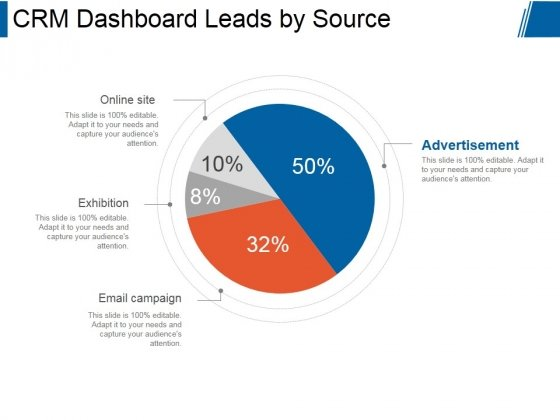 Crm Dashboard Leads By Source Ppt PowerPoint Presentation Slides