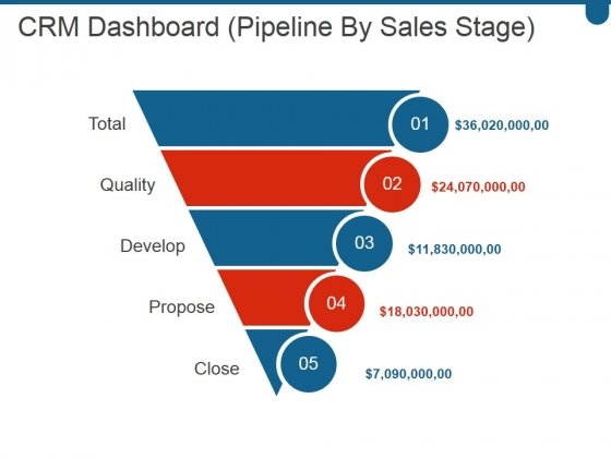 Crm Dashboard Pipeline By Sales Stage Ppt PowerPoint Presentation Deck
