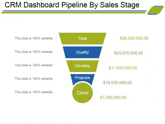 Crm Dashboard Pipeline By Sales Stage Ppt PowerPoint Presentation Infographic Template Slides