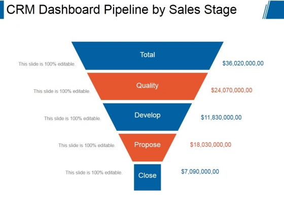 Crm Dashboard Pipeline By Sales Stage Ppt PowerPoint Presentation Show