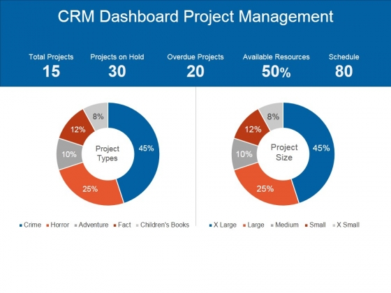Crm Dashboard Project Management Ppt PowerPoint Presentation Graphics