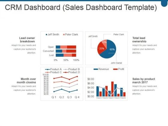 Crm Dashboard Sales Dashboard Template Ppt Powerpoint Presentation