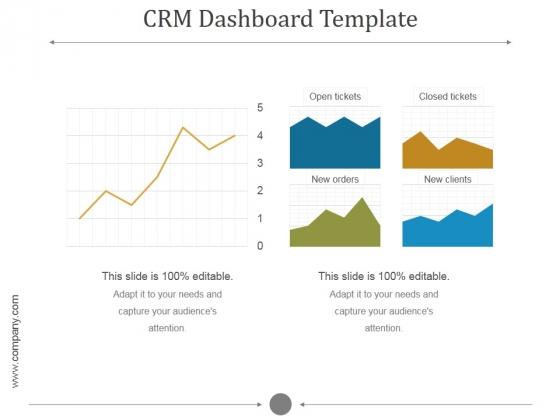 Crm Dashboard Template Ppt PowerPoint Presentation Designs