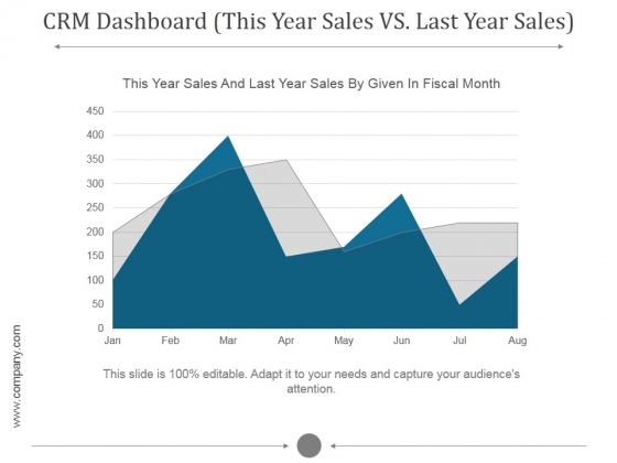 Crm Dashboard This Year Sales Vs Last Year Sales Ppt PowerPoint Presentation Information
