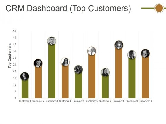Crm Dashboard Top Customers Ppt PowerPoint Presentation Infographics Format