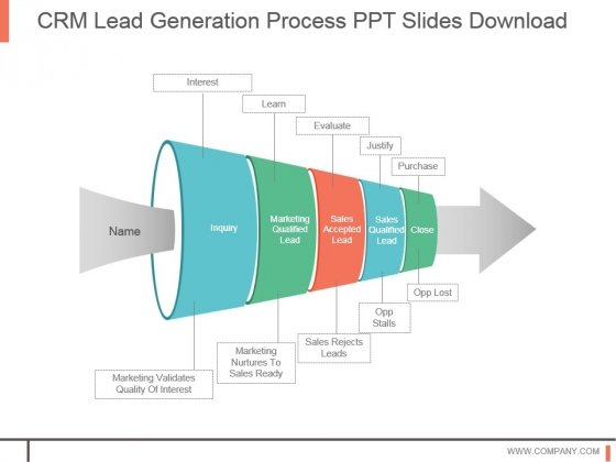 Crm Lead Generation Process Ppt Slides Download