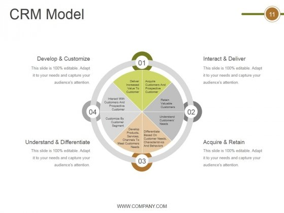 Crm_Life_Cycle_Phases_And_Project_Management_Ppt_PowerPoint_Presentation_Complete_Deck_With_Slides_Slide_11