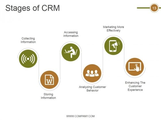 Crm_Life_Cycle_Phases_And_Project_Management_Ppt_PowerPoint_Presentation_Complete_Deck_With_Slides_Slide_13