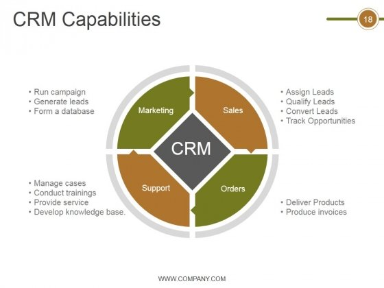 Crm_Life_Cycle_Phases_And_Project_Management_Ppt_PowerPoint_Presentation_Complete_Deck_With_Slides_Slide_18