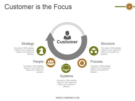 Crm_Life_Cycle_Phases_And_Project_Management_Ppt_PowerPoint_Presentation_Complete_Deck_With_Slides_Slide_4