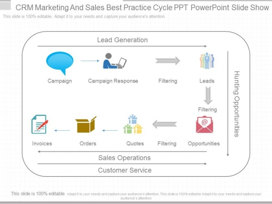 Crm Marketing And Sales Best Practice Cycle Ppt Powerpoint Slide Show