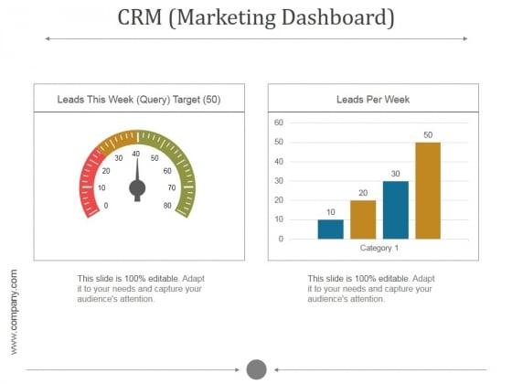 Crm Marketing Dashboard Ppt PowerPoint Presentation Templates