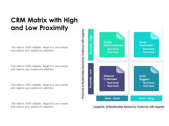 Crm Matrix With High And Low Proximity Ppt PowerPoint Presentation Professional Background Image PDF