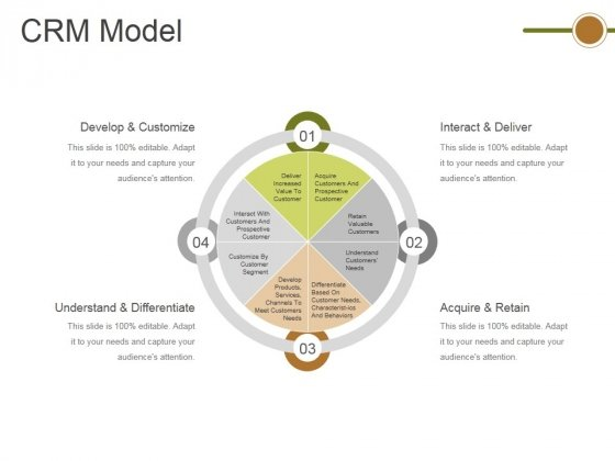 Crm Model Ppt PowerPoint Presentation Infographic Template Example
