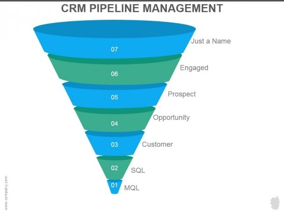Crm Pipeline Management Ppt PowerPoint Presentation Guide