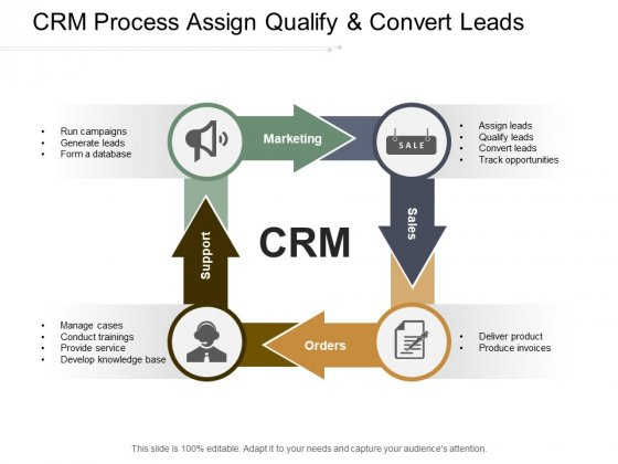 Crm Process Assign Qualify And Convert Leads Ppt Powerpoint Presentation Icon Graphics Example