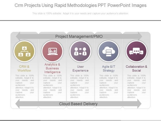 Crm Projects Using Rapid Methodologies Ppt Powerpoint Images