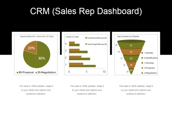 Crm Rep Dashboard Ppt PowerPoint Presentation Styles Objects