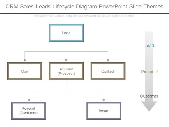 Crm Sales Leads Lifecycle Diagram Powerpoint Slide Themes