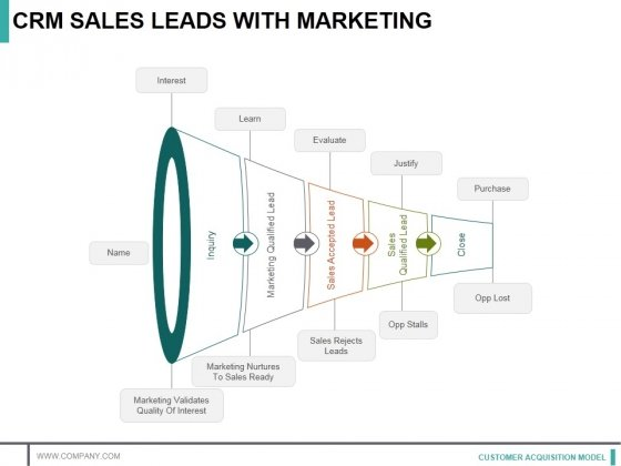 Crm Sales Leads With Marketing Ppt PowerPoint Presentation Infographic Template Design Ideas