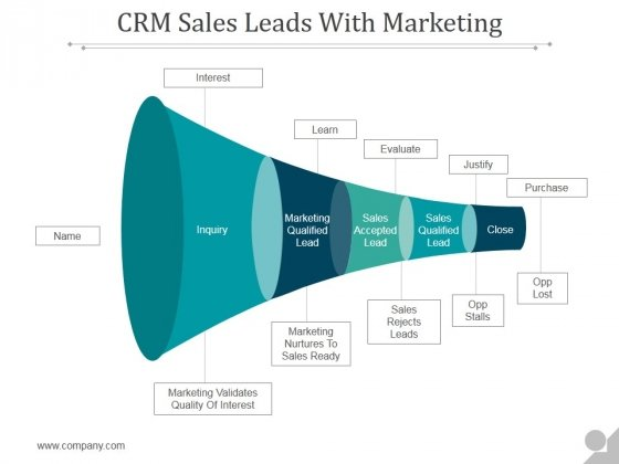 Crm Sales Leads With Marketing Ppt PowerPoint Presentation Picture