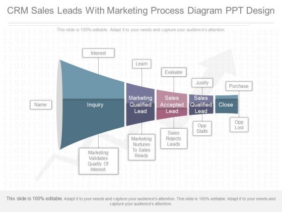 Crm Sales Leads With Marketing Process Diagram Ppt Design