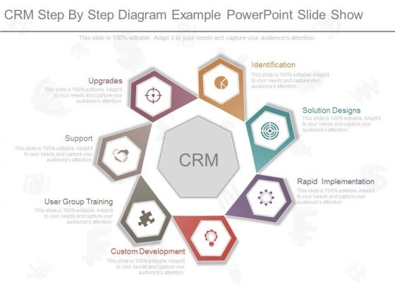 Crm Step By Step Diagram Example Powerpoint Slide Show